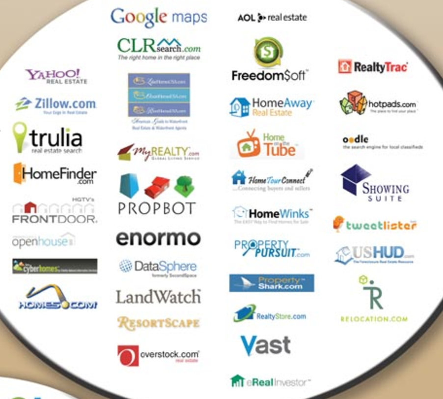 zillow and other consolidator platforms