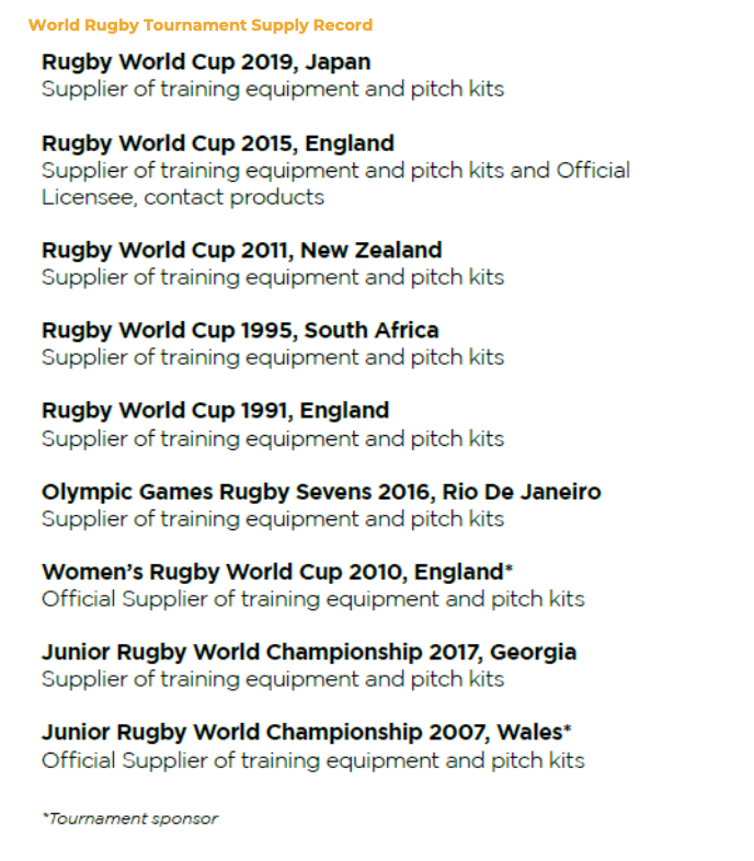 World Rugby tournament supply record