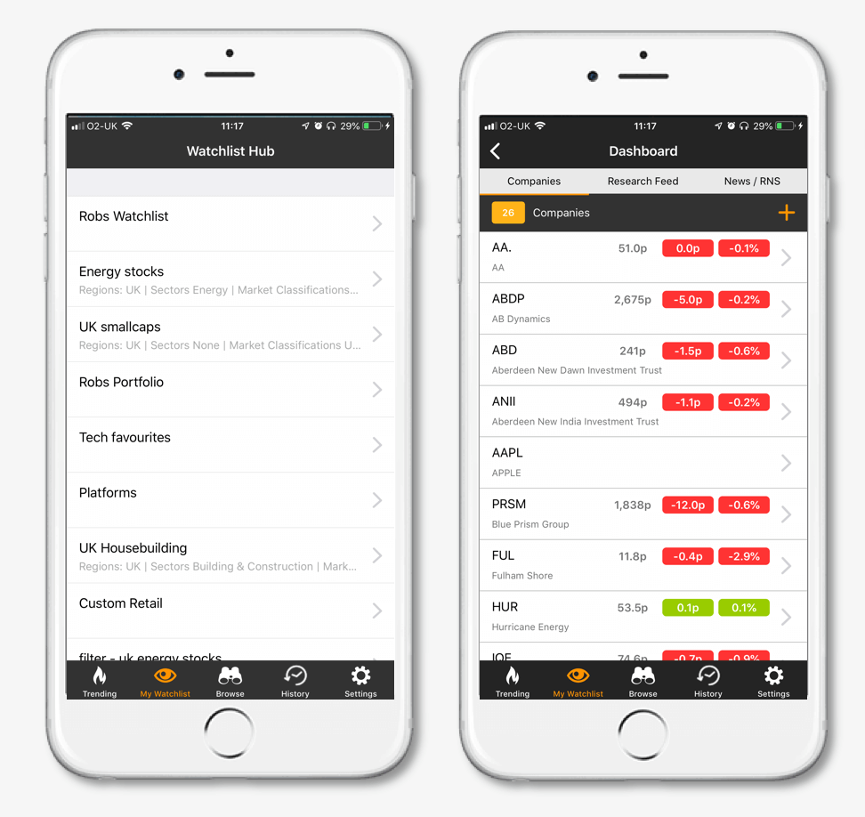 research tree ios app watchlists and dashboards